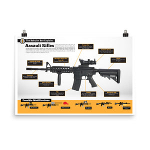 Guide to Assault Rifles Poster