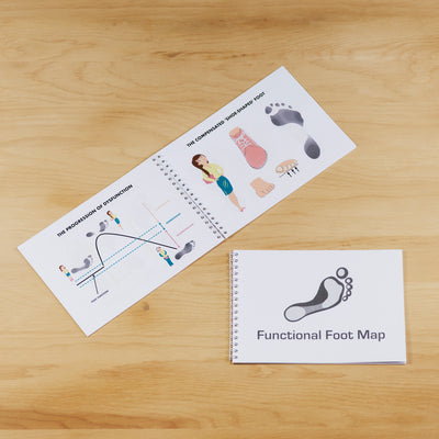 Functional Foot Map