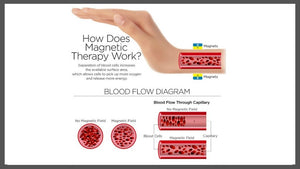 How Does Magnetic Therapy Work?