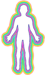 The Body's Biofield | What Is Energy Medicine