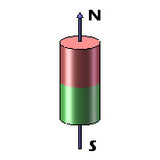End Cylinder Rare Earth Neodymium Magnets - Axially Magnetized