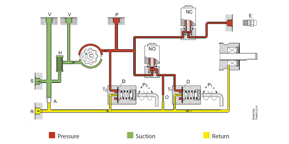Danfoss BFP5 Inlet/Outlet Diagram