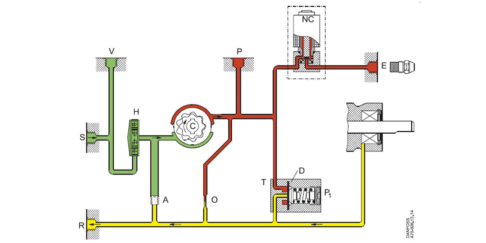 Danfoss BFP Inlet/Outlet Diagram