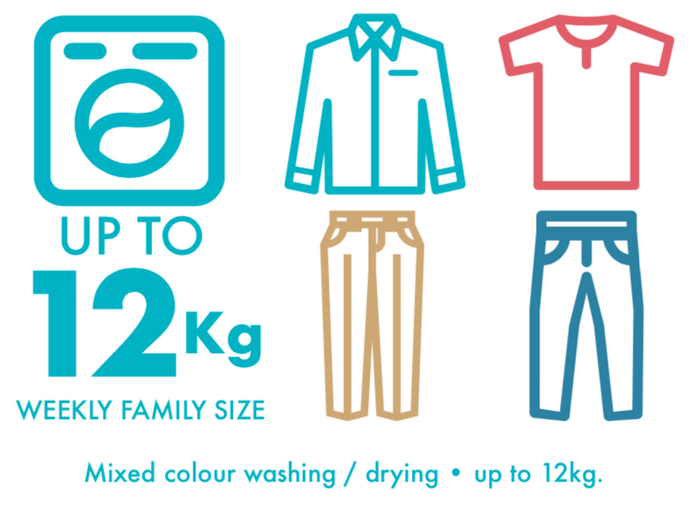Washing and Drying - Mixed Colours - 12kg