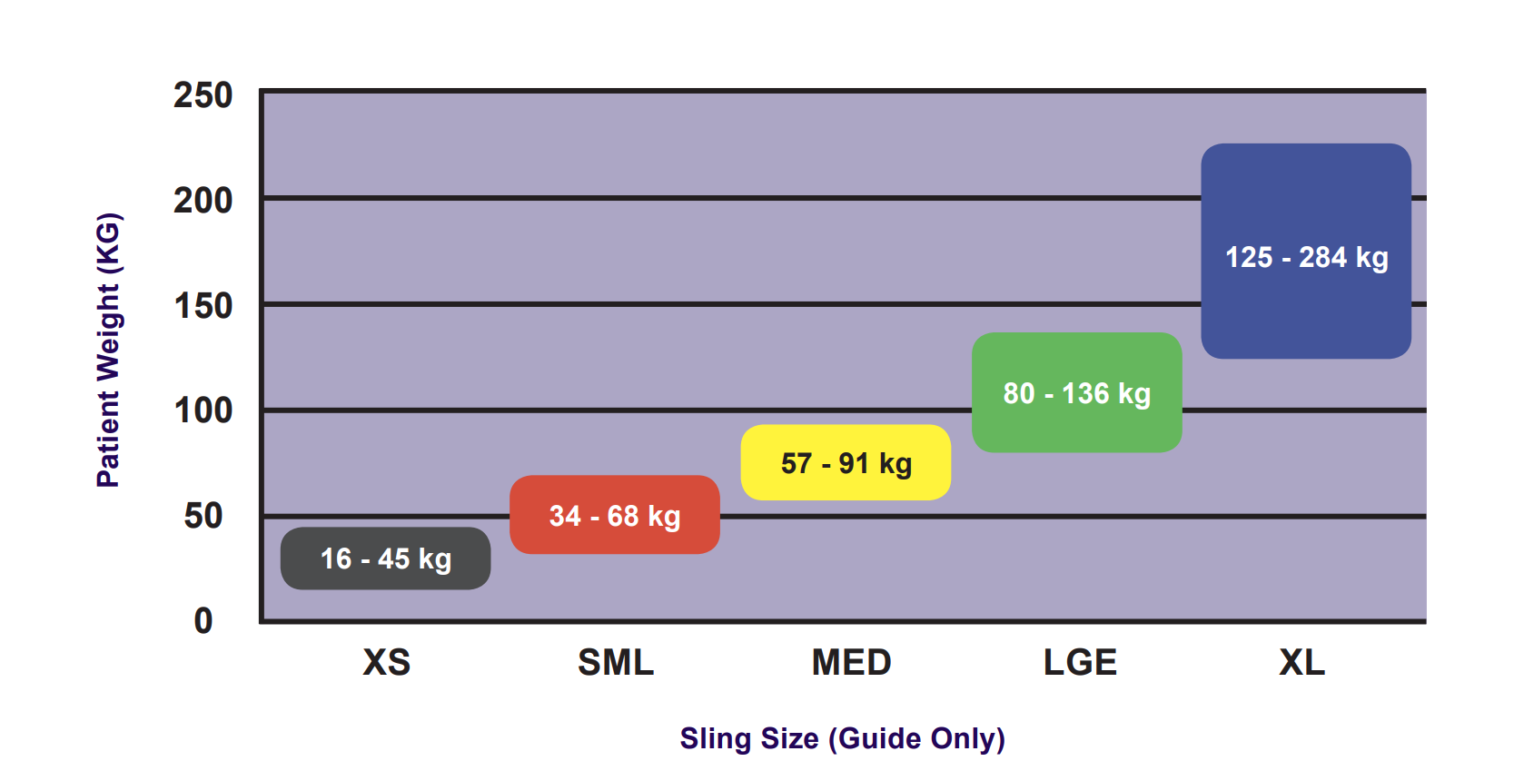 Oxford Sling - Size Guide