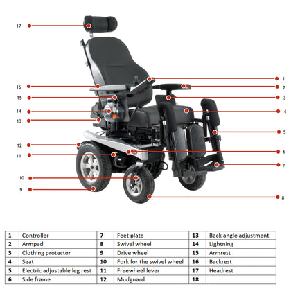 Excel Air Ride B-Ace Indoor Outdoor Powerchair