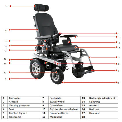 Excel Air Ride Go! Indoor Outdoor Powerchair