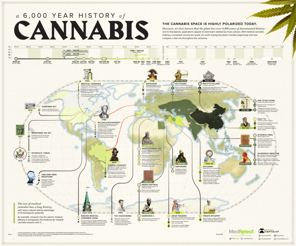 Historic map of cannabis