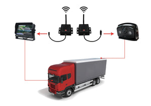 Parksafe 26-084 High Performance Wireless Camera System (monitor & camera optional) - Point to Point Distributions
