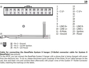 Bury 24 Pin Power and Audio Wiring Loom - Point to Point Distributions