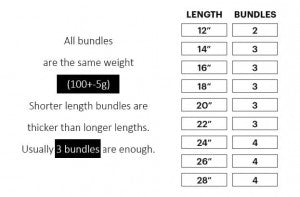 Hair-Length-And-Hair-Bundles