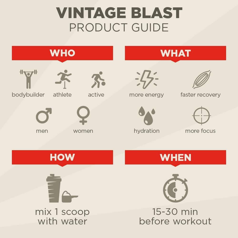 VINTAGE BLAST Pre Workout - First Two-Stage Pre-Workout Supplement - Non-Habit-Forming, Lasting Energy & Endurance Nitric Oxide Booster - Natural Flavors & Sweeteners - Blueberry Lemonade - 306 Grams