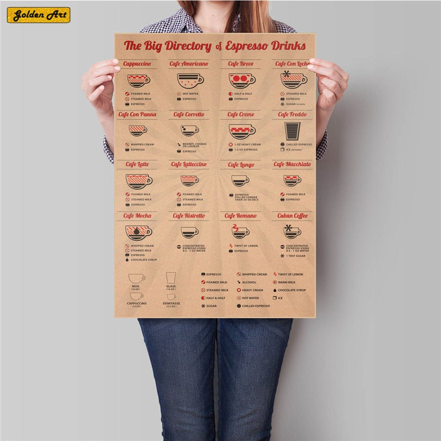 Vintage Espresso Poster - Online Baristas - coffee - tea - products - free - cheap