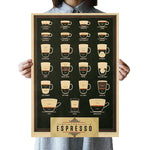 Coffee Poster - Online Baristas - coffee - tea - products - free - cheap