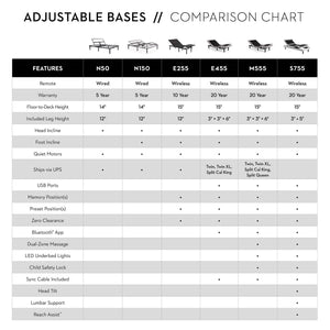 Structures E255 Adjustable Base