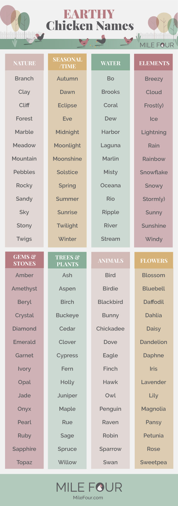 earthy chicken names