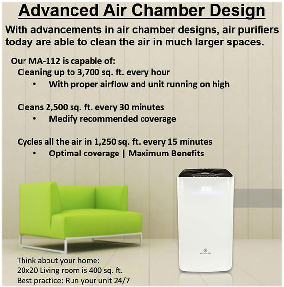 Medify MA-112 Medical Grade True HEPA H13 Air Purifier