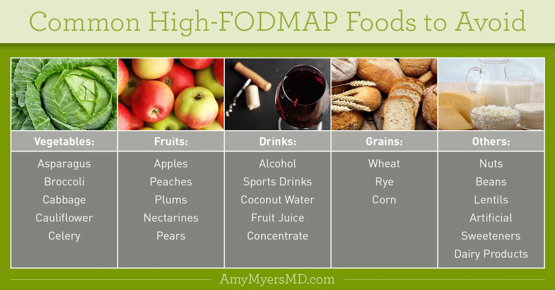 high fodmaps diet foods