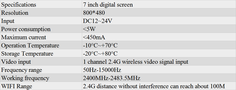 Monitor Specification