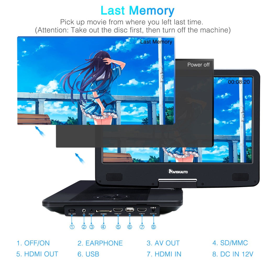 14 Inch Portable Blu-Ray Car DVD Player for Car Full HD 1080P with HDMI Output and Input, Dolby Audio, 3-Hour Rechargeable Battery, AUX Cable, Support USB and SD