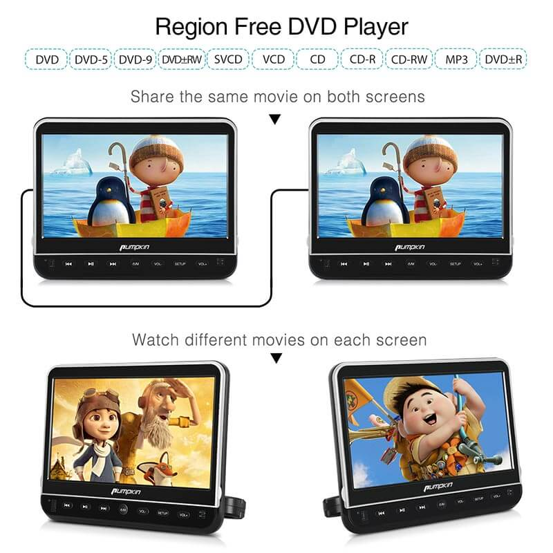 Naviskauto DVD player