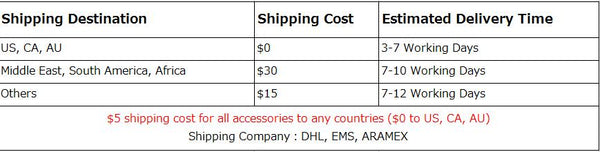 shipping policy of autojoy