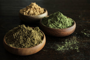 Facts about Kratom - What is Kratom?