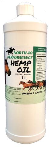 Hemp Oil for Pets - The Hemp Spot