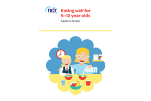 Eating Well for 5-12 Year Olds