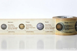 Solar System Encyclopedia Washi Tape MT
