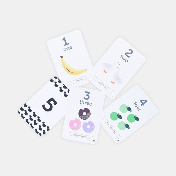 Counting & Math Symbol Flash Cards