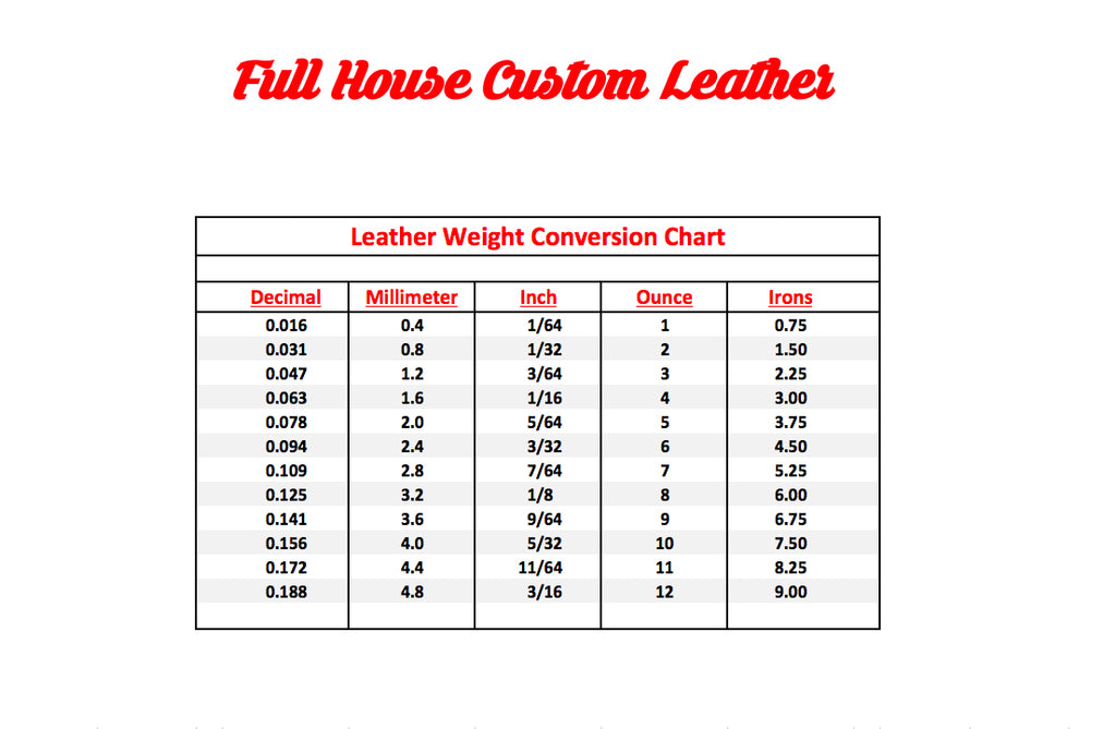 Leather weight conversion chart