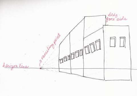 Urban Sketching - Practice of One Point Perspective | DivineNY.com