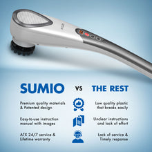 Load image into Gallery viewer, SUMIO Handheld Massager