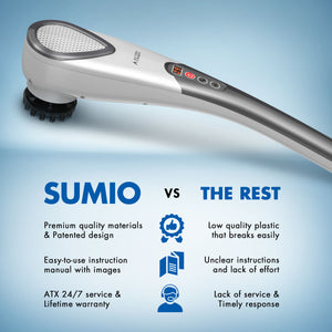 SUMIO Handheld Massager