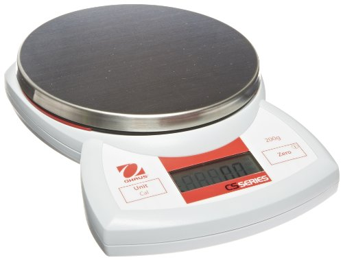 Top 17 Portable Scales