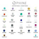 BIRTHSTONE / GEMSTONE