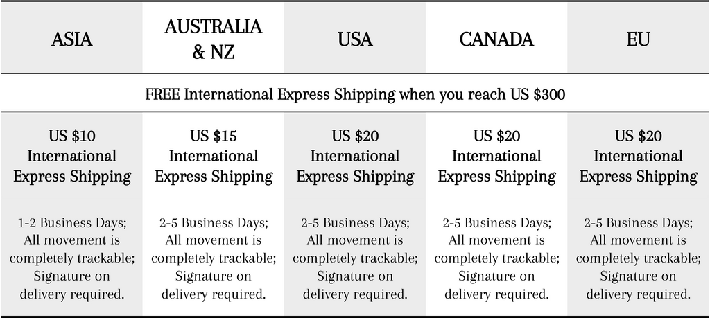 Express Delivery 5 Business Days