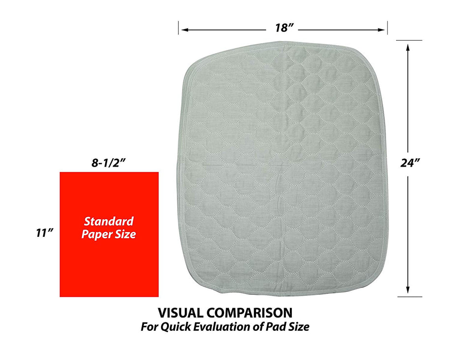 Alzheimer's Dementia Elderly Seniors kids Incontinence Bed Underpad