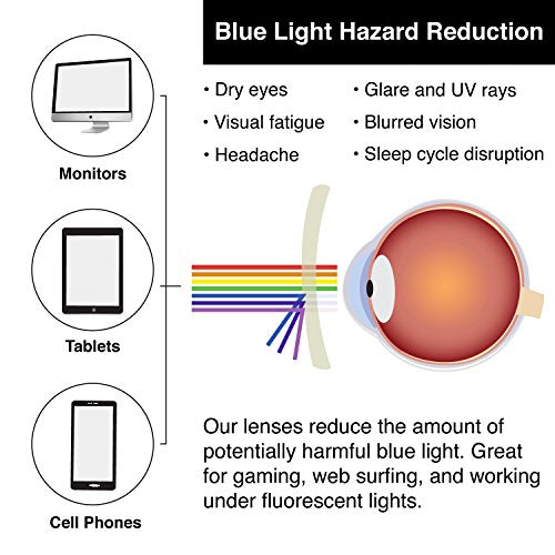 Blue Light Blocking Glasses Amber Tint Anti Glare UV Digital Eyestrain