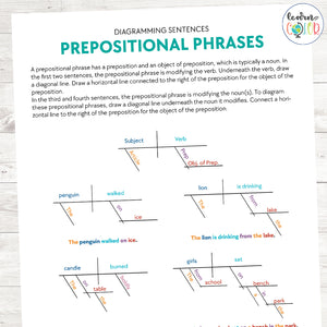 Diagramming Sentences Bundle <h5><b>Grades:</b> 4-8 </h5>