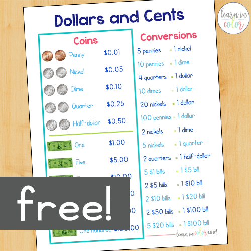 Dollars and Cents Cheat Sheets  <h5><b>Grades:</b> 2-5 </h5>