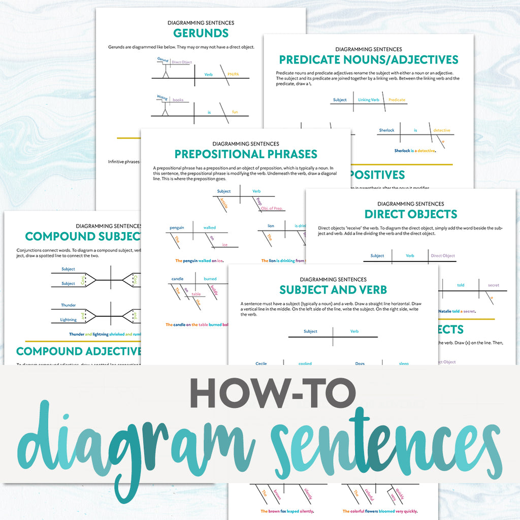 How to Diagram Sentences <h5><b>Grades:</b> 4-8 </h5>