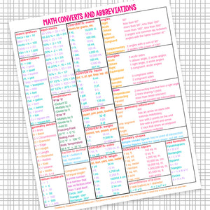 Math Cheat Sheet <h5><b>Grades:</b> 4-8</h5>