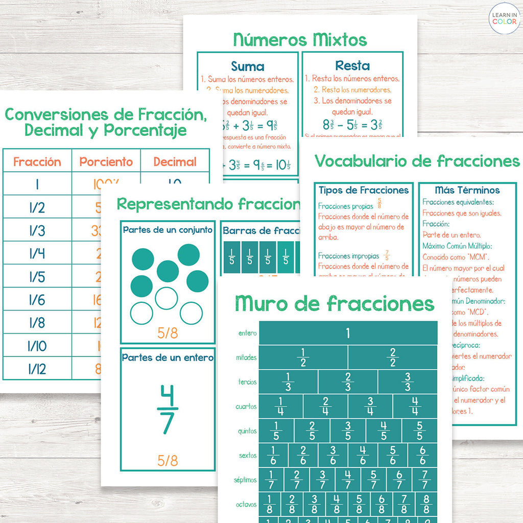 The Ultimate Math Cheat Sheets (Spanish) Las Hojas De Trucos Para Matemáticas <h5><b>Grades:</b> 4-8 </h5>