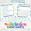 Multiplication Cheat Sheets