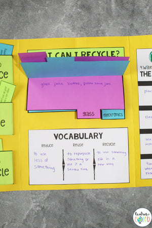 Recycling Lapbook - Reduce, Reuse, Recycle