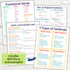 The Ultimate Language Arts Cheat Sheets<h5><b>Grades:</b> 4-8 </h5>