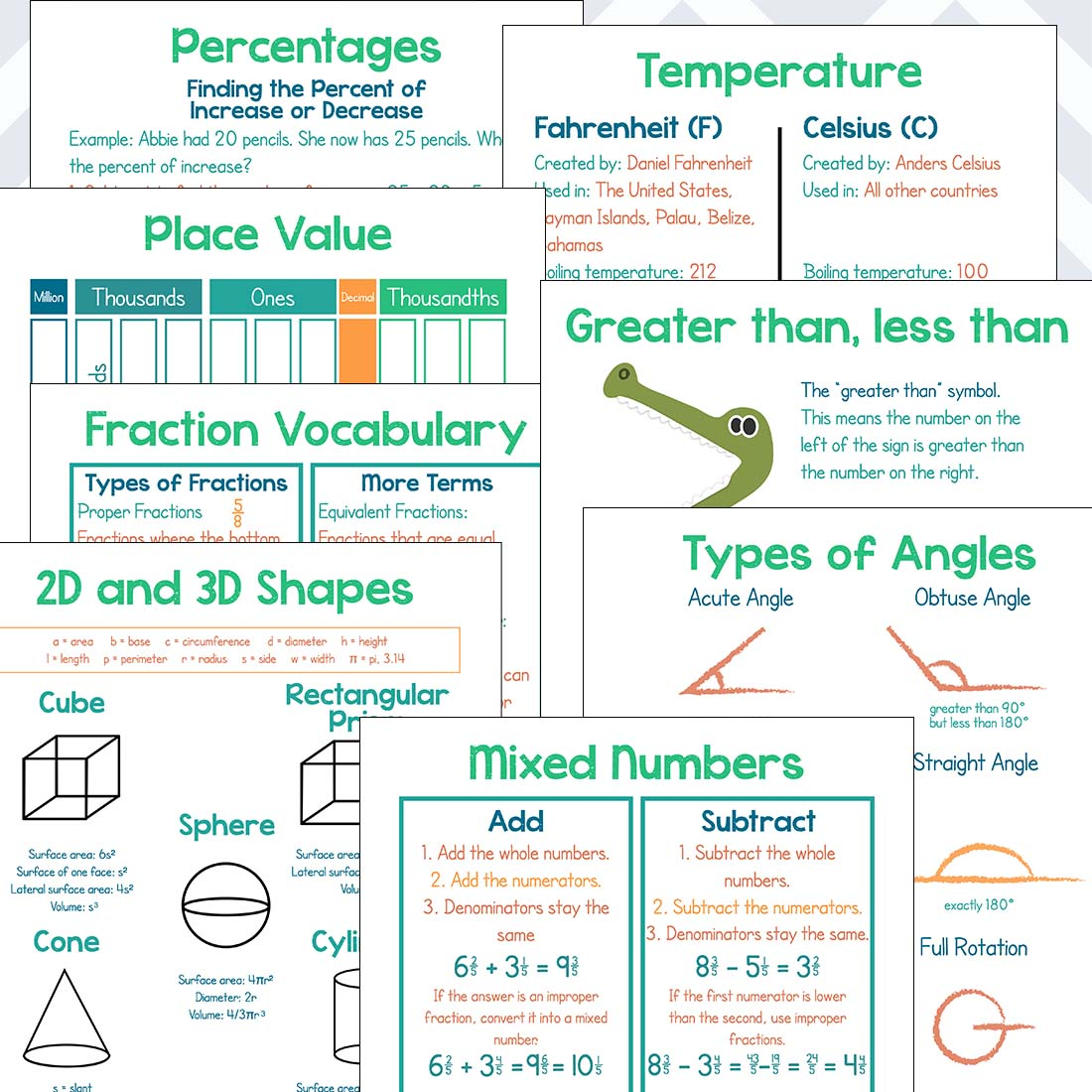 The Ultimate Math Cheat Sheets – Learn in Color