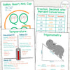 The Ultimate Math Cheat Sheets <h5><b>Grades:</b> 4-8</h5>